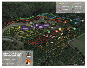 Sanborn Bike Park Specifics Package - images